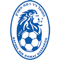 Hapoel Nir Rama